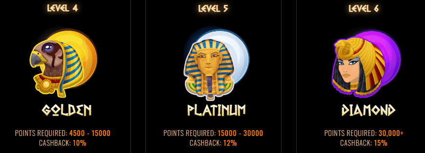Cleopatra casino withdrawal
